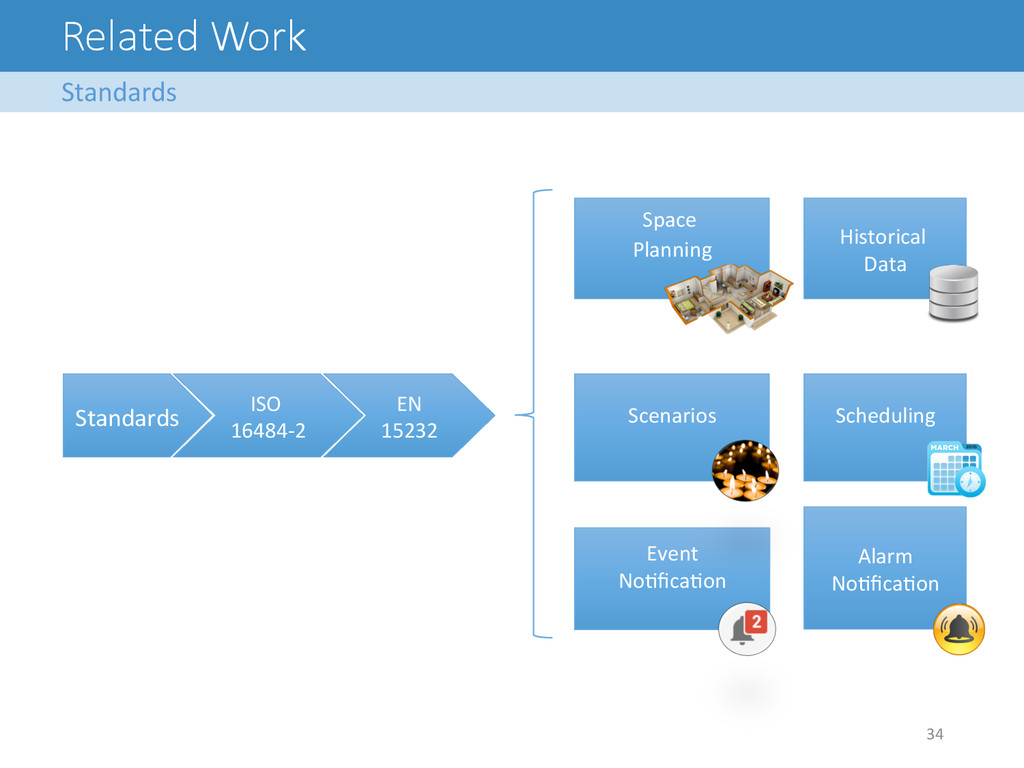 Related Work Standards  Space    Pla...