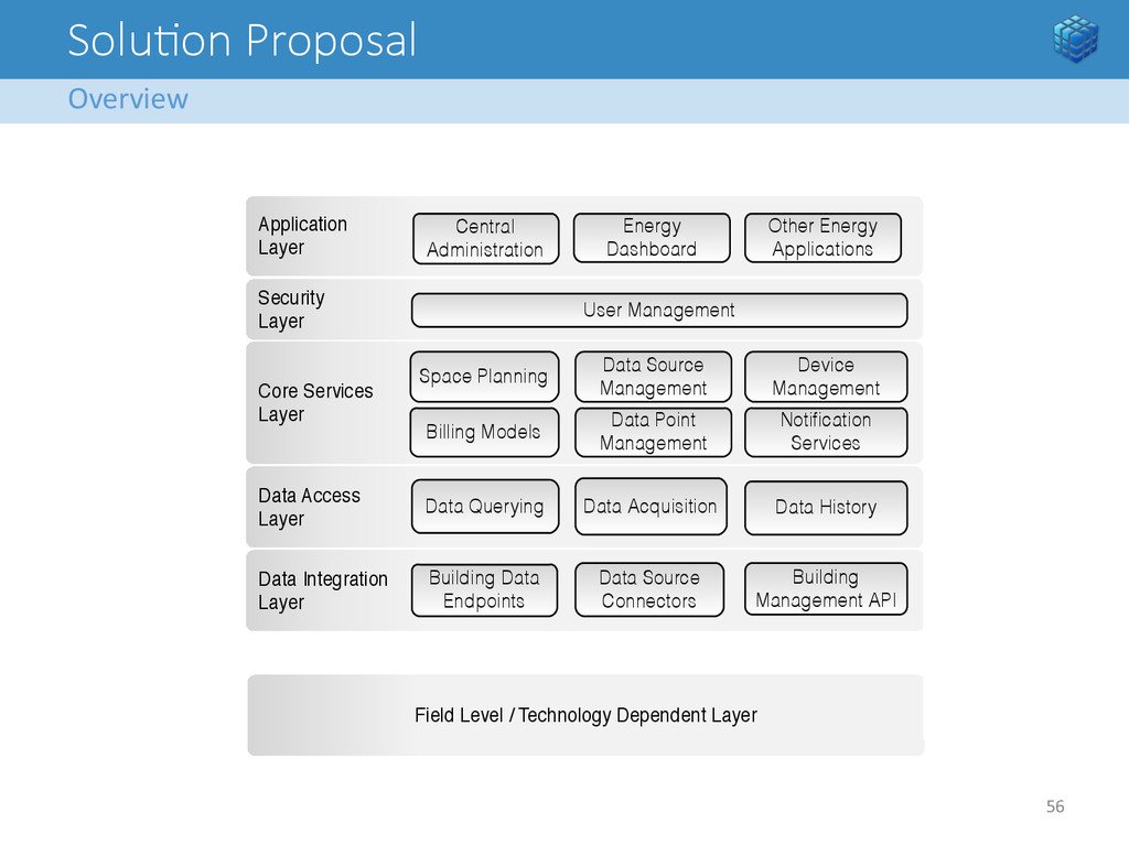 Solu<on Proposal Overview  56   Securit...