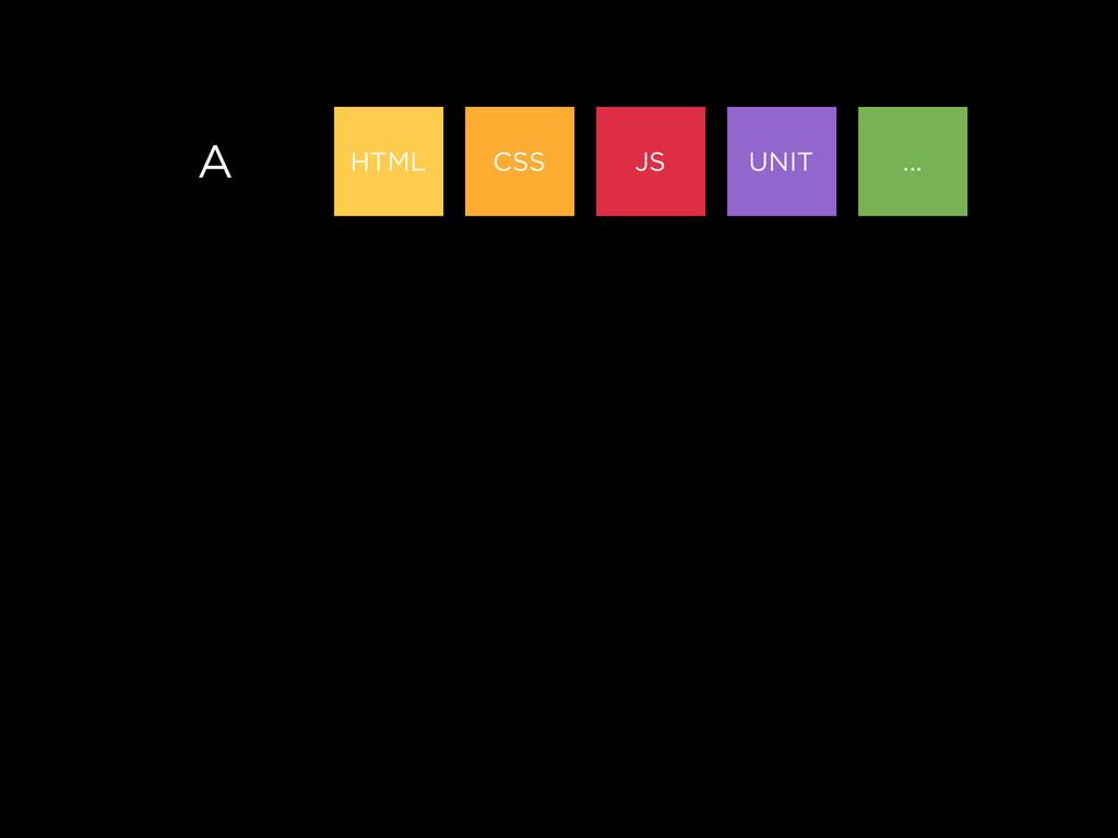 A HTML CSS JS UNIT ...