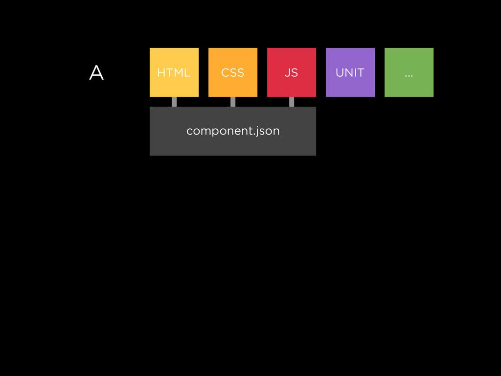 A HTML CSS JS UNIT ... component.json
