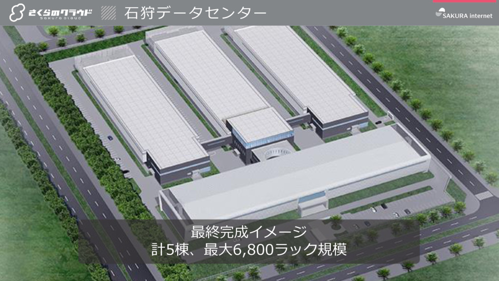 6 6 最終完成イメージ 計5棟、最大6,800ラック規模 石狩データセンター