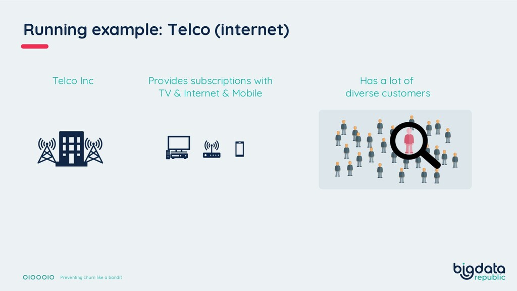 Running example: Telco (internet) Preventing ch...