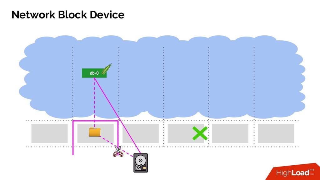 Network Block Device db-0