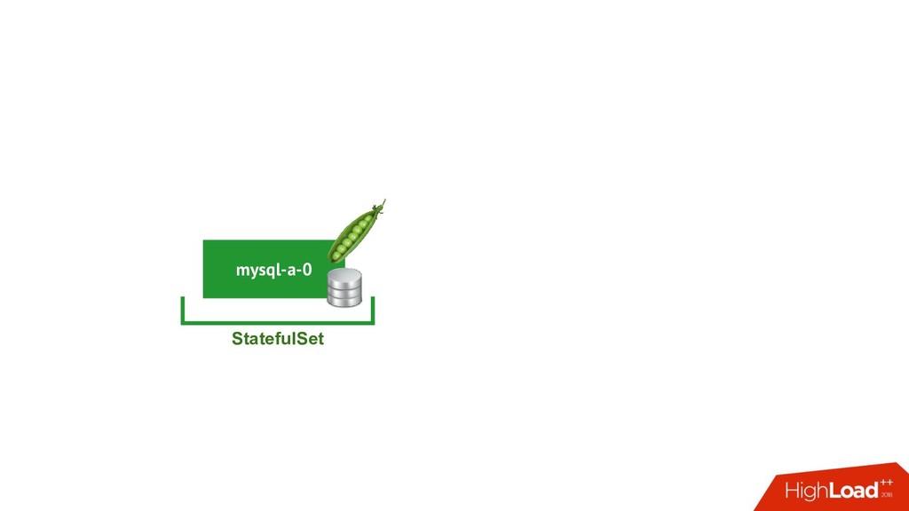 mysql-a-0 StatefulSet