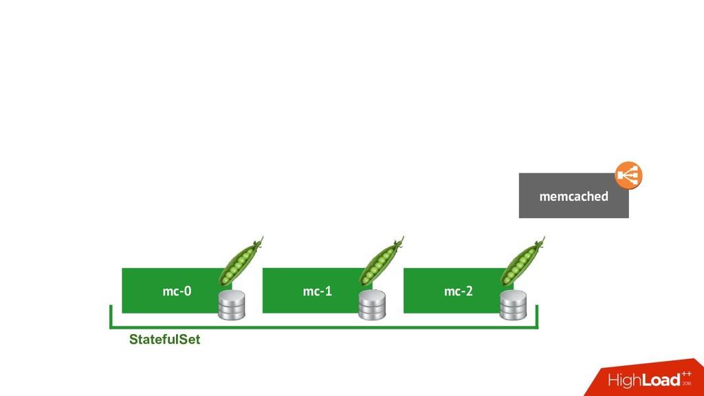 mc-0 StatefulSet memcached mc-1 mc-2