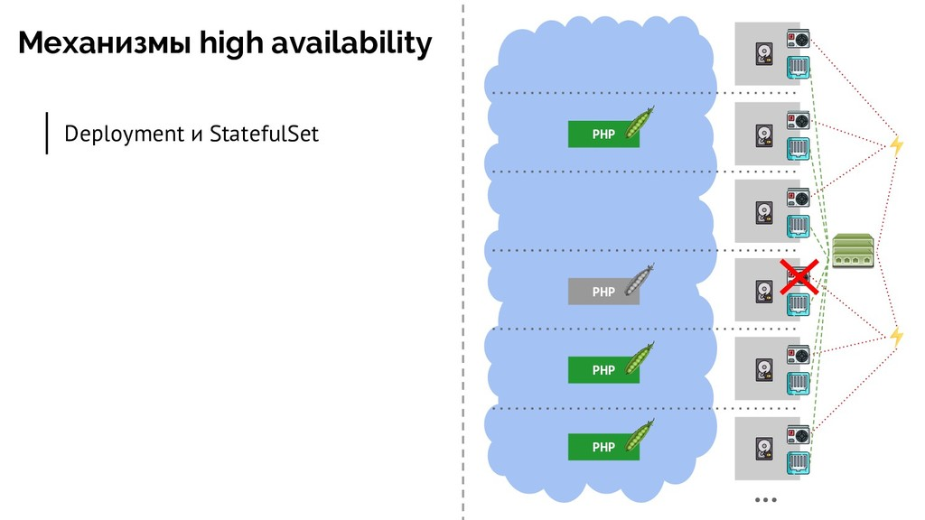 RAID MySQL keepalived IP RAID MySQL keepalived ...