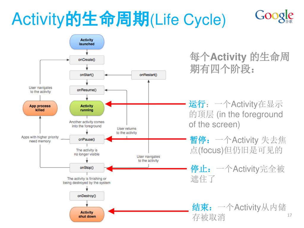 Activity的生命周期(Life Cycle) 运行:一个Activity在显示 的顶层 ...