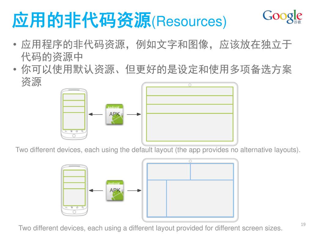 应用的非代码资源(Resources) • 应用程序的非代码资源,例如文字和图像,应该放在独立...