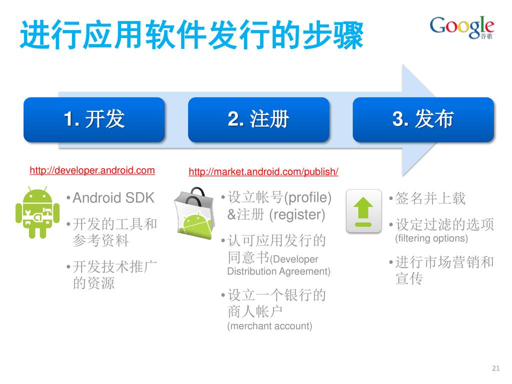 1. 开发 2. 注册 3. 发布 •Android SDK •开发的工具和 参考资料 •开发...