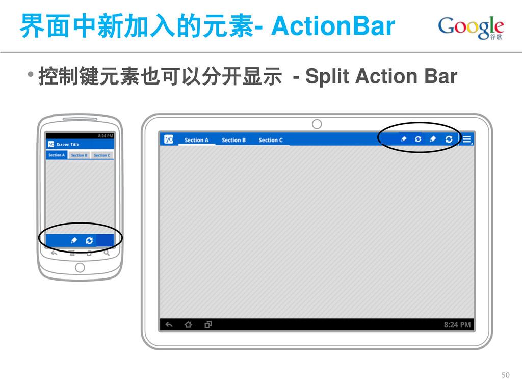 •控制键元素也可以分开显示 - Split Action Bar 界面中新加入的元素- Act...