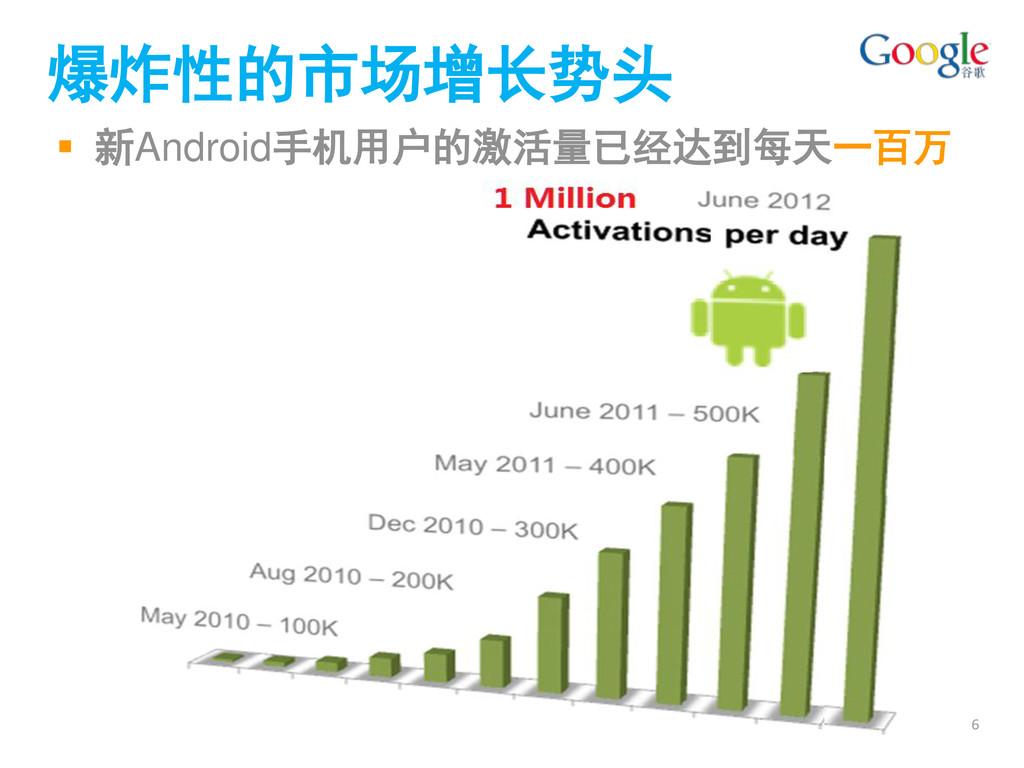爆炸性的市场增长势头  新Android手机用户的激活量已经达到每天一百万 6