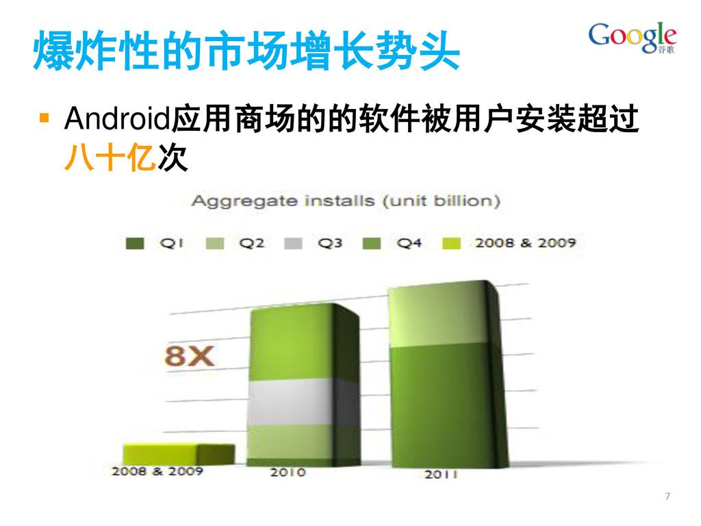 Android应用商场的的软件被用户安装超过 八十亿次 爆炸性的市场增长势头 7