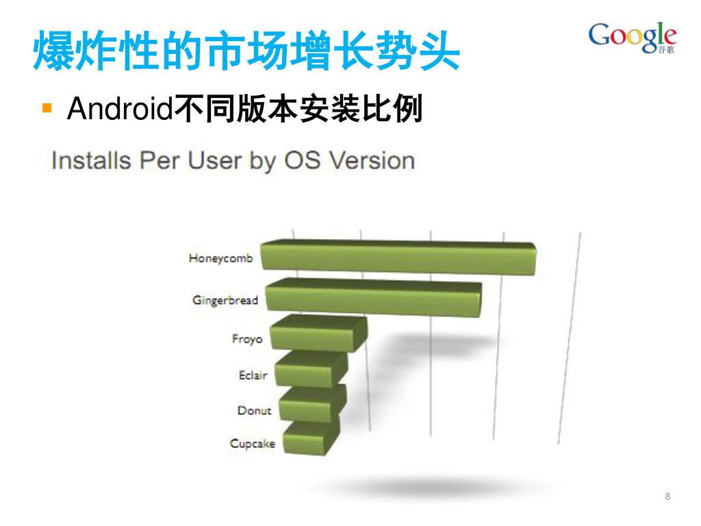 Android不同版本安装比例 爆炸性的市场增长势头 8