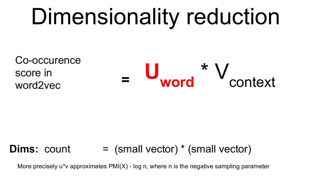 Dimensionality reduction More precisely u*v app...