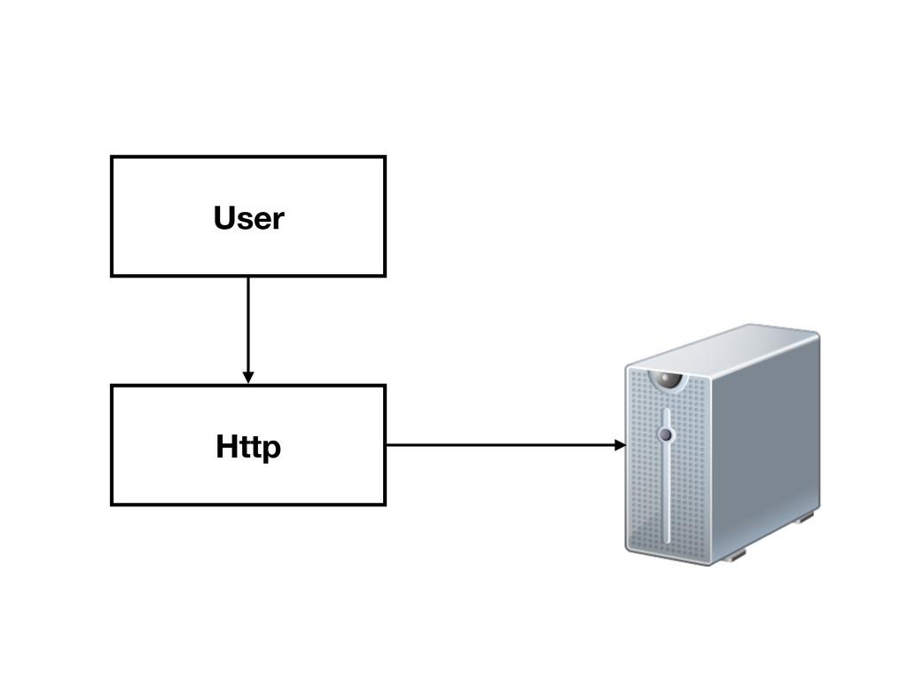 User Http
