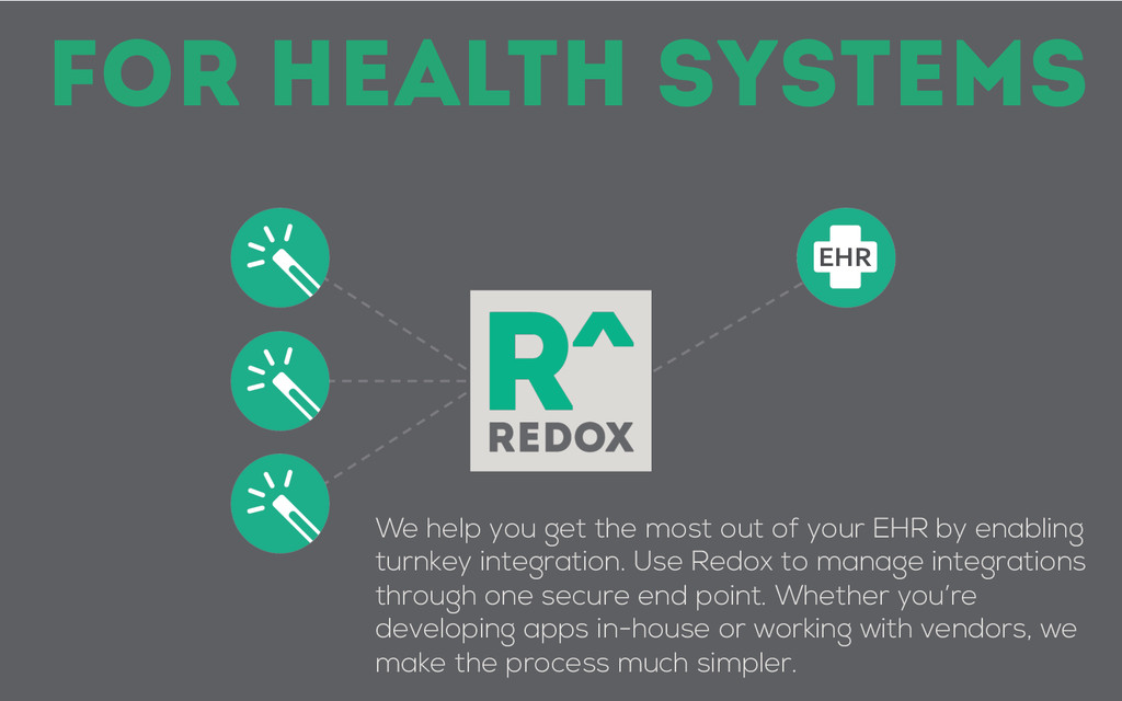 We help you get the most out of your EHR by ena...