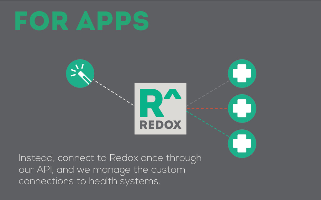 Instead, connect to Redox once through our API,...
