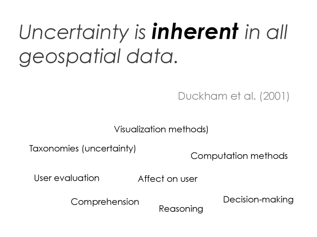 Uncertainty is inherent in all geospatial data....
