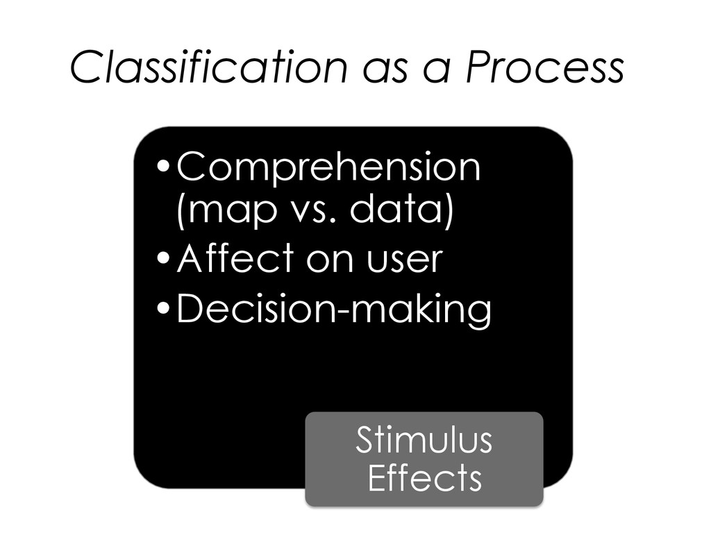 Classification as a Process •Comprehension (ma...