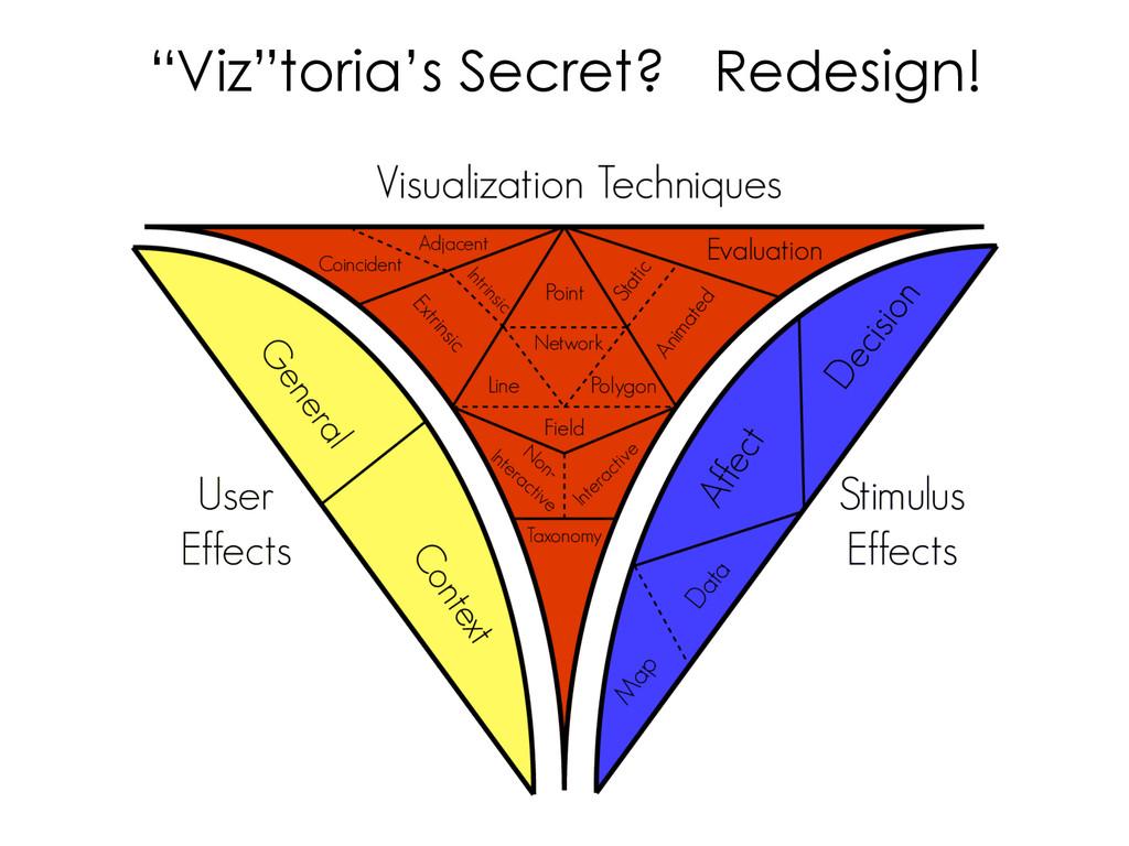 """Viz""toria's Secret? Redesign!"