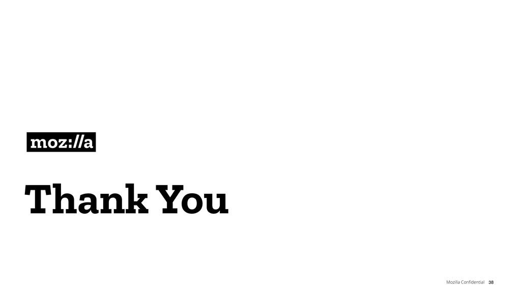 Thank You Mozilla Confidential 38