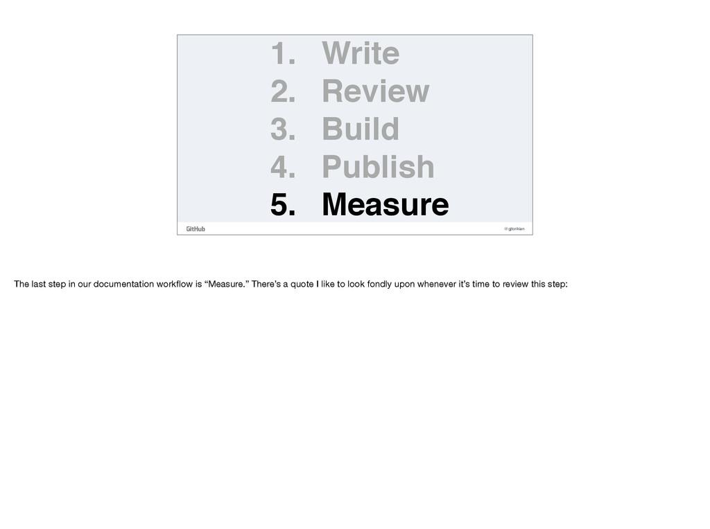 @gjtorikian 1. Write 2. Review 3. Build 4. Publ...