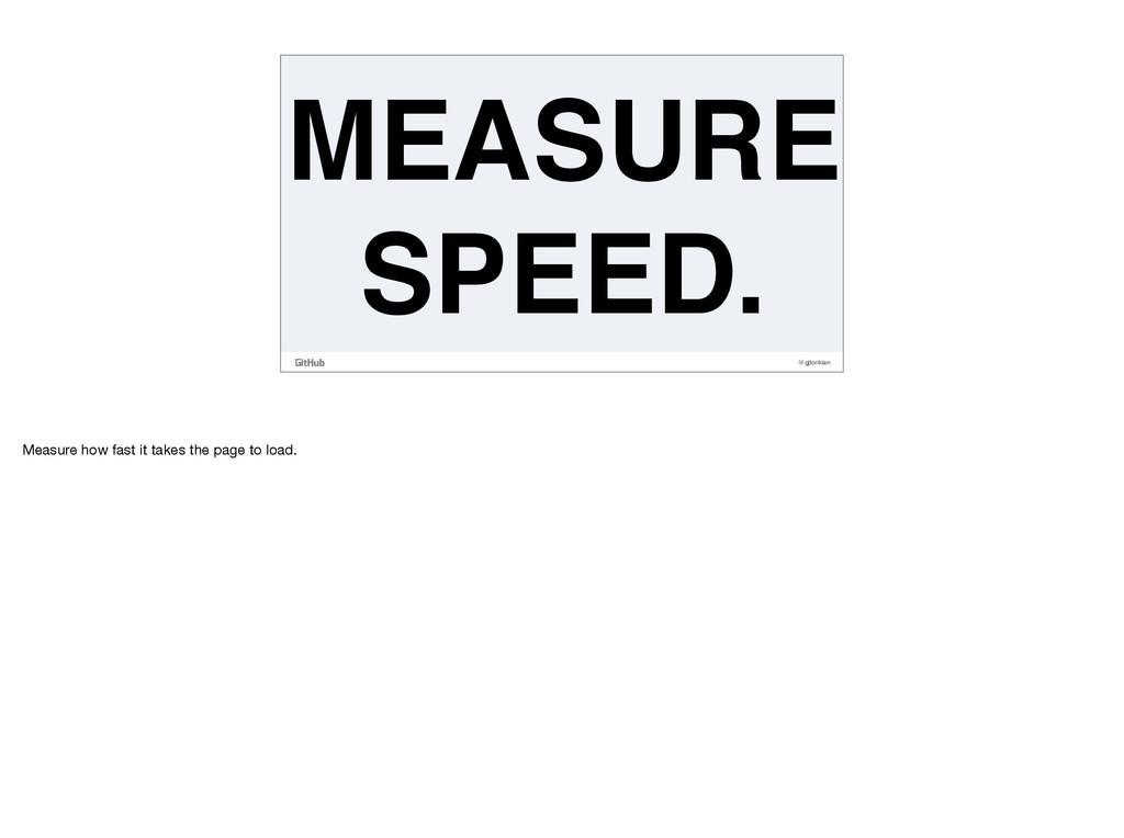 @gjtorikian MEASURE SPEED. Measure how fast it ...