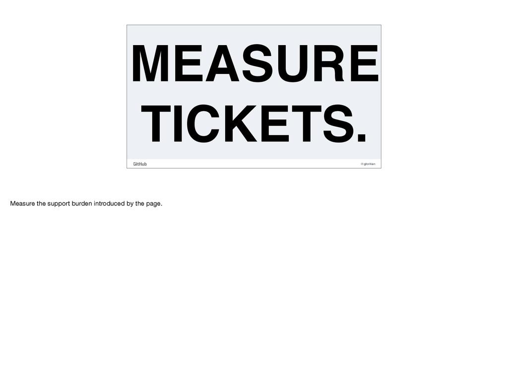 @gjtorikian MEASURE TICKETS. Measure the suppor...