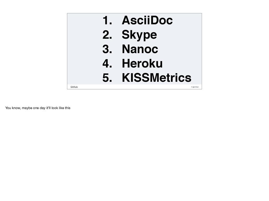 @gjtorikian 1. AsciiDoc 2. Skype 3. Nanoc 4. He...