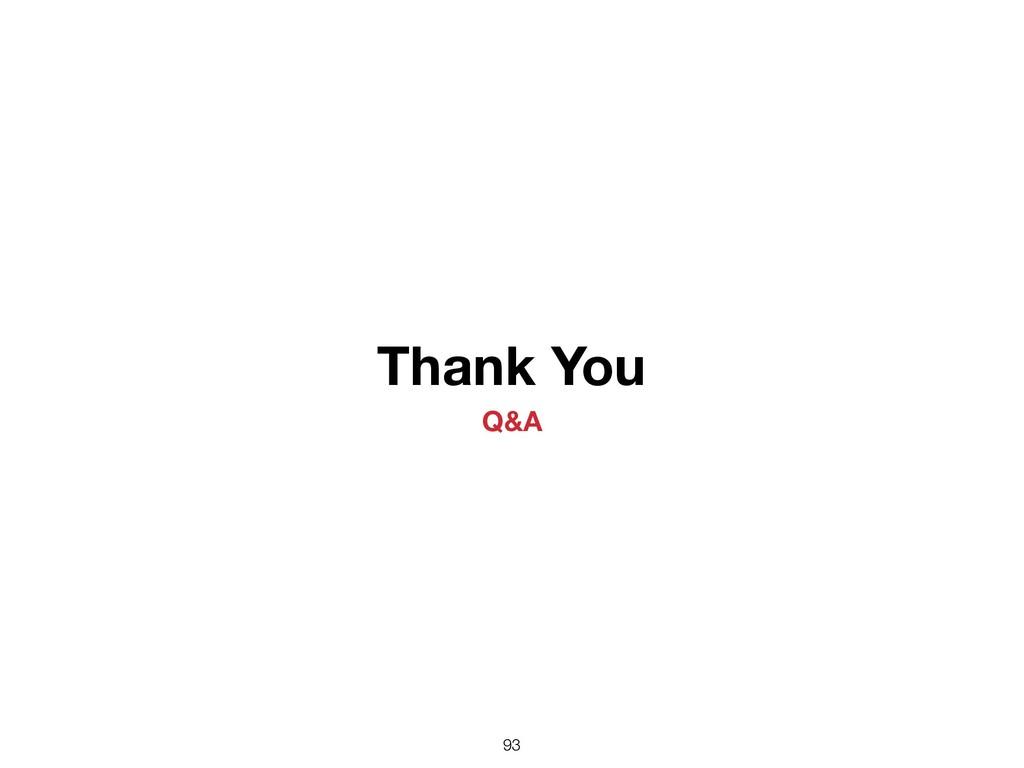 Thank You Q&A !93