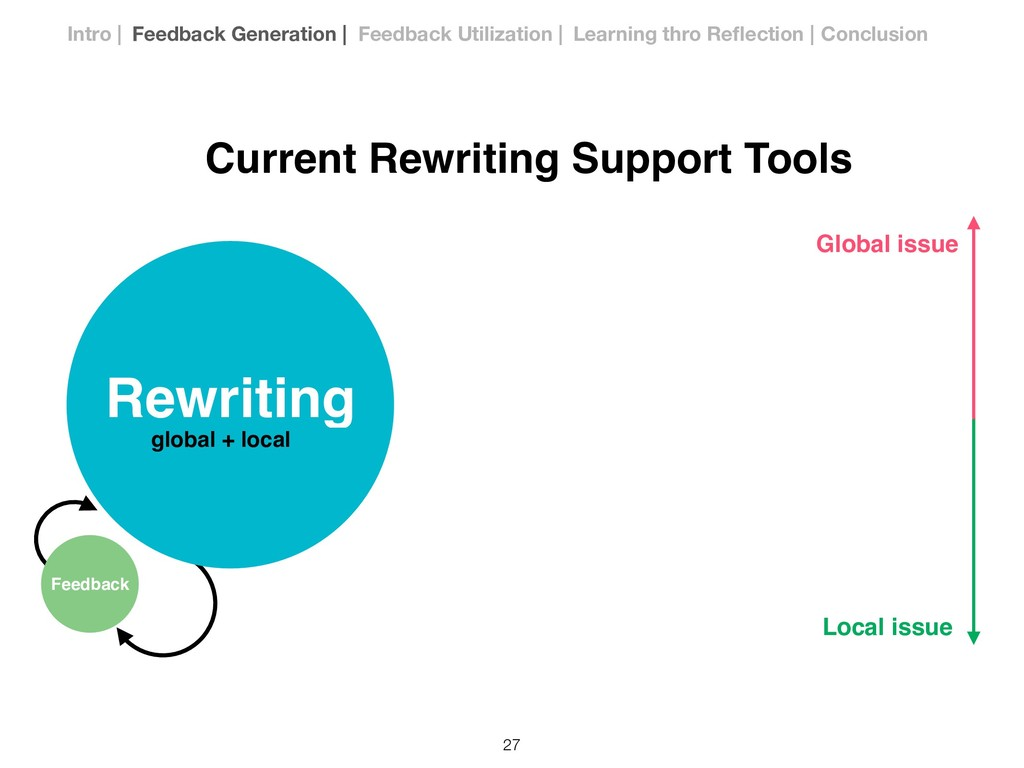Current Rewriting Support Tools Rewriting Feedb...