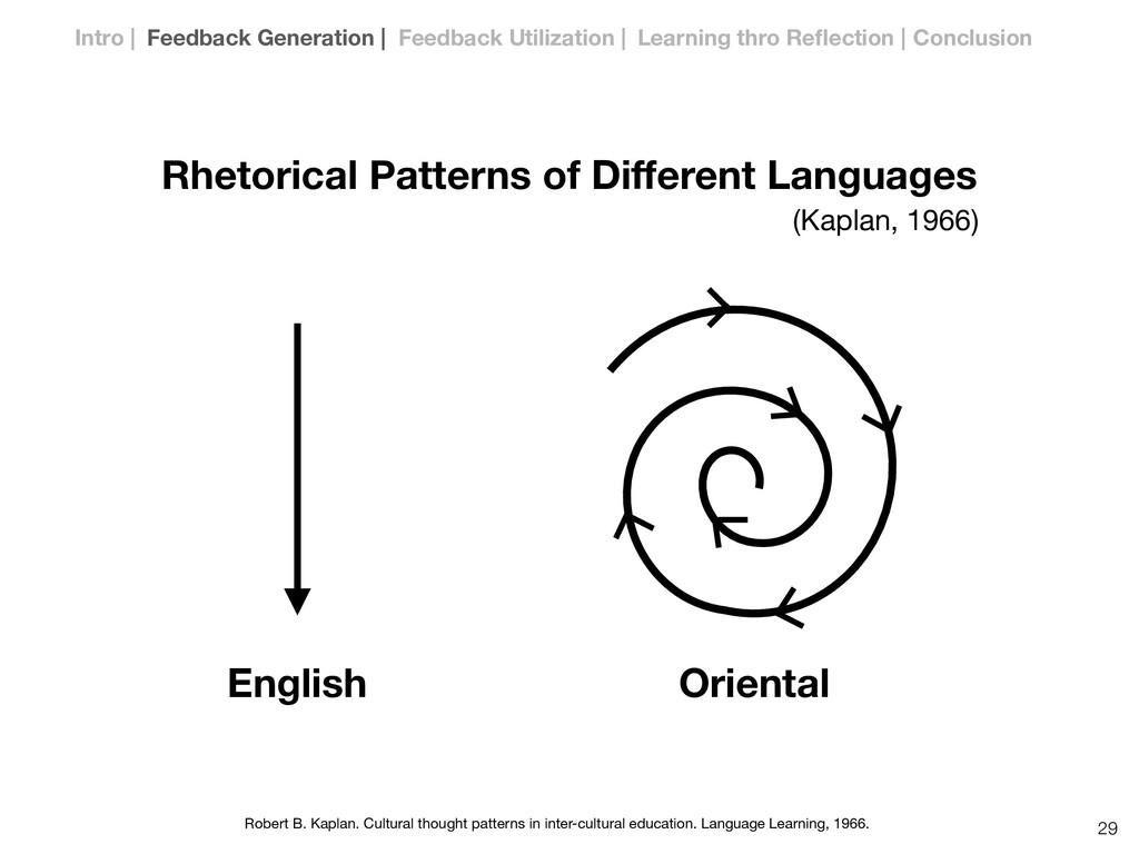 English Oriental (Kaplan, 1966) Rhetorical Patt...