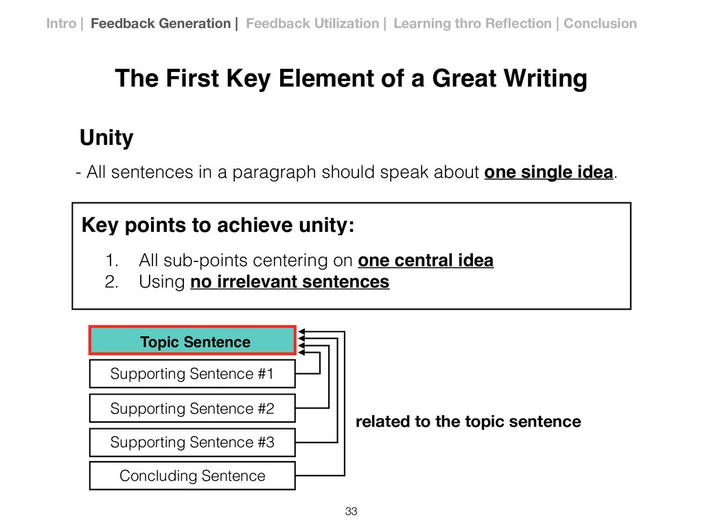 1. All sub-points centering on one central idea...
