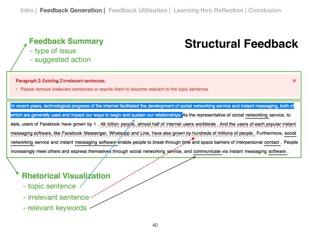 Rhetorical Visualization Structural Feedback Fe...