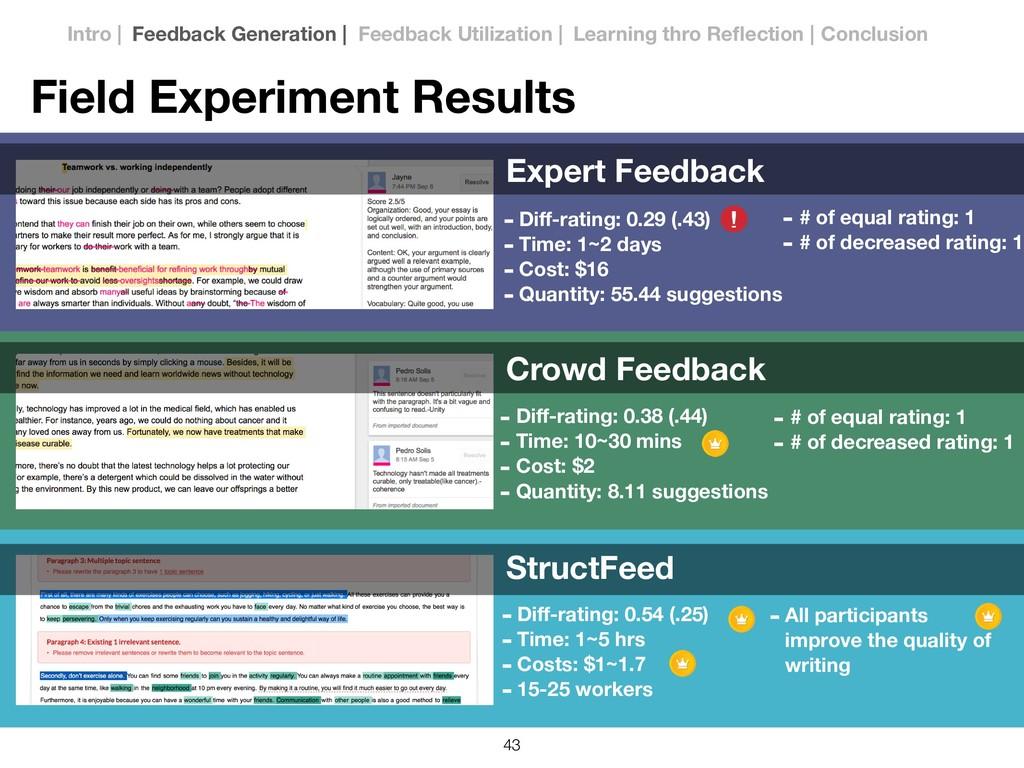 Expert Feedback Crowd Feedback StructFeed -Diff-...