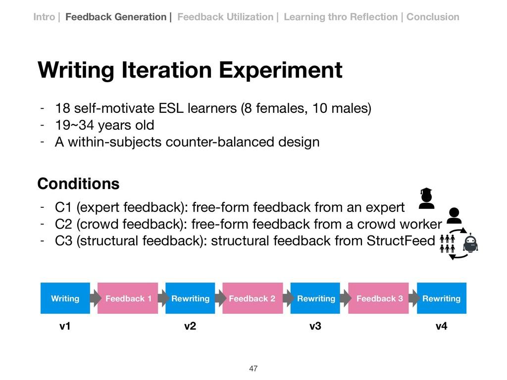 Writing Rewriting Feedback 1 Rewriting Feedback...