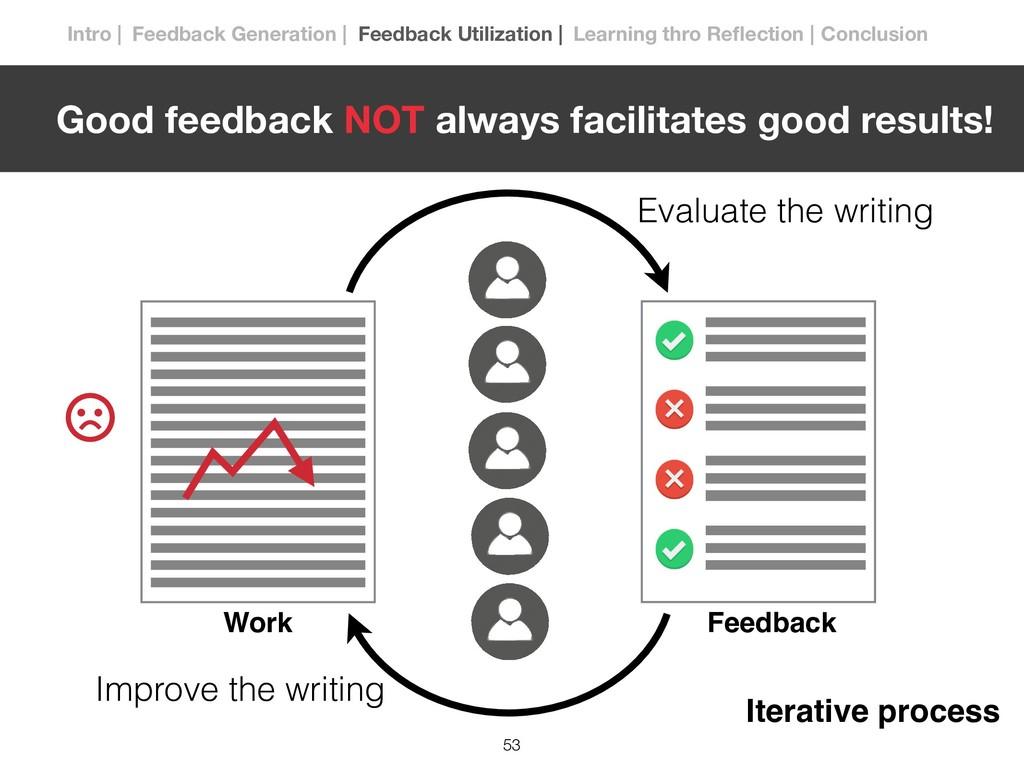 Evaluate the writing Improve the writing Feedba...