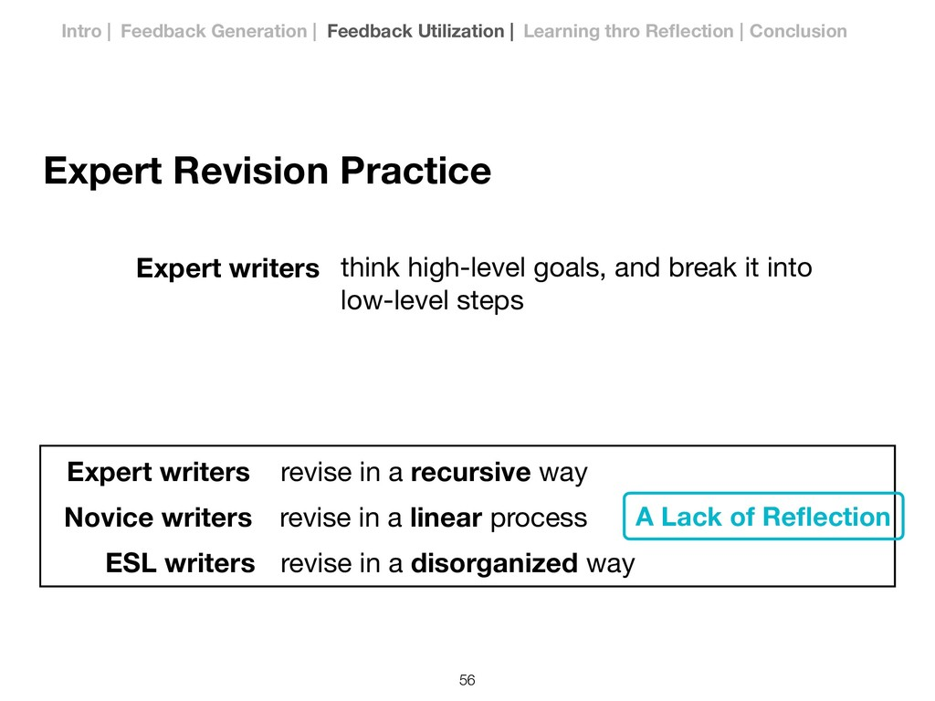 Expert Revision Practice Novice writers Expert ...