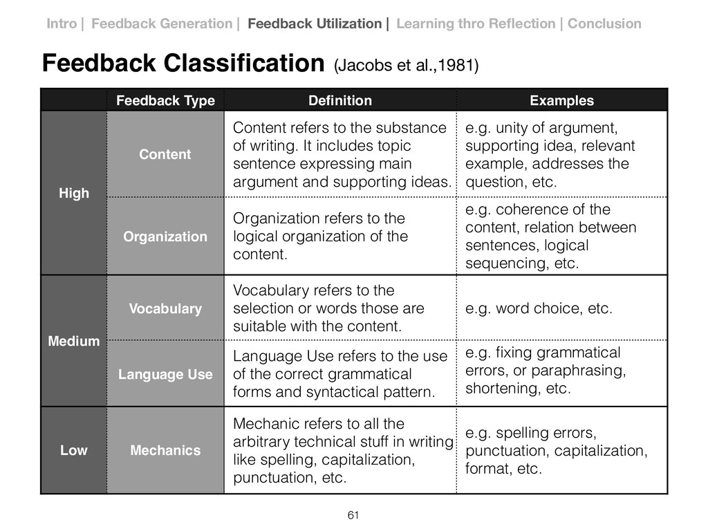 Feedback Type Definition Examples High Content C...
