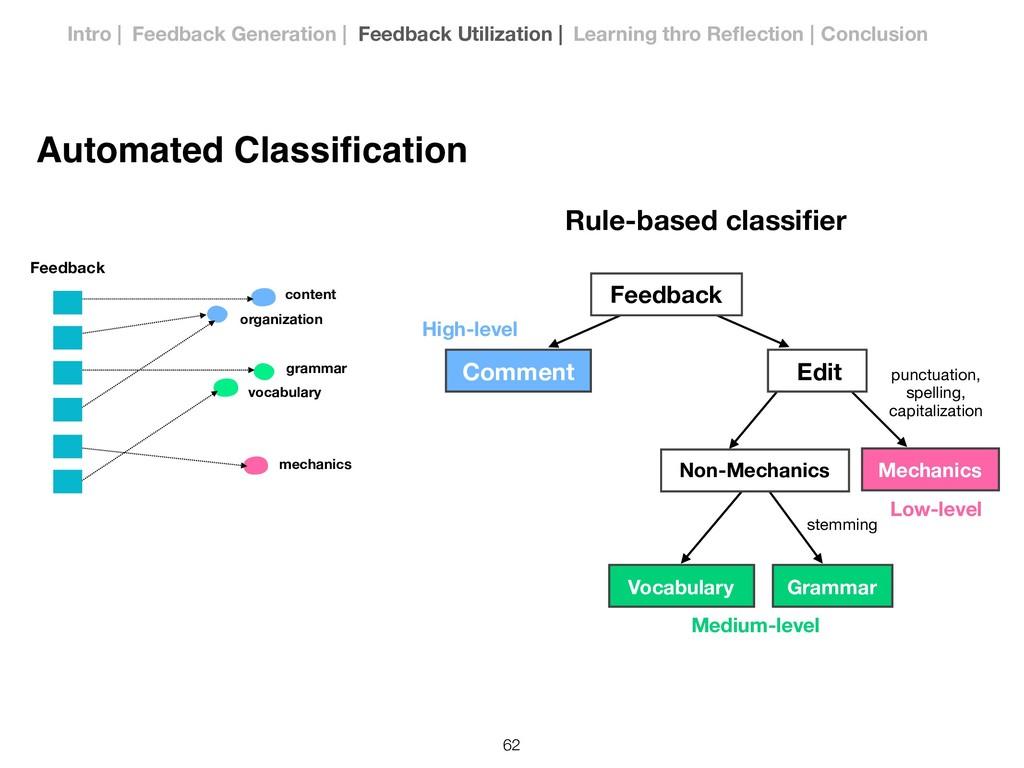 Automated Classification content organization vo...