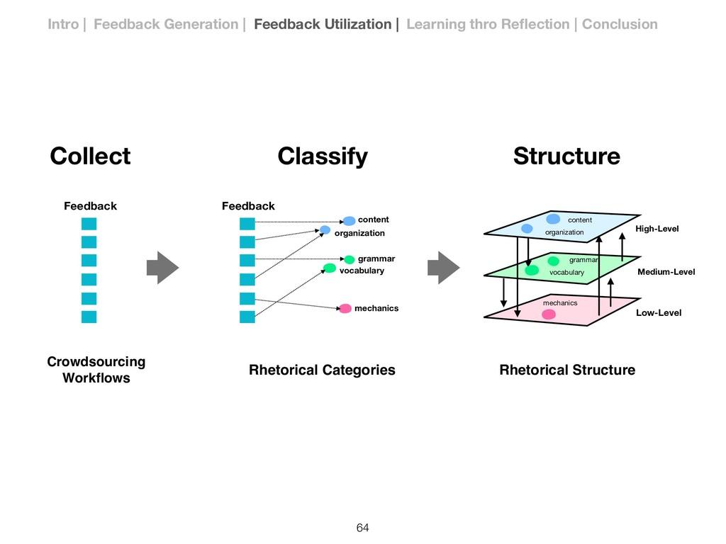 Rhetorical Structure content organization vocab...