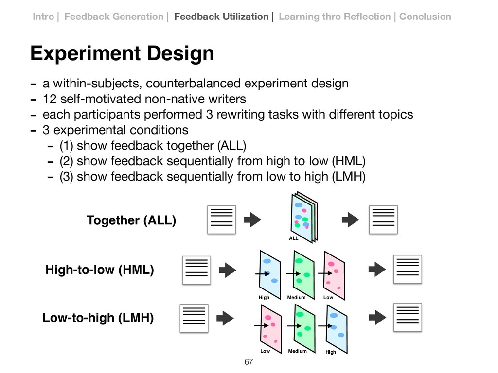 Experiment Design High-to-low (HML) Low-to-high...
