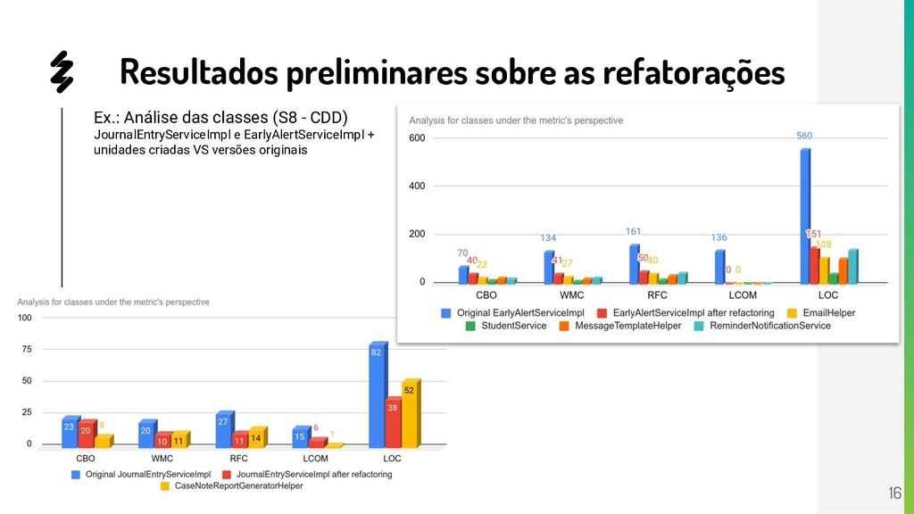 Resultados preliminares sobre as refatorações 1...
