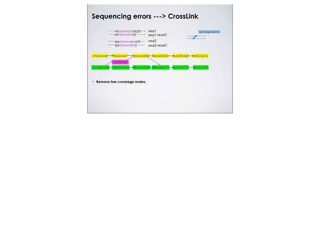 Sequencing errors ---> CrossLink ATGGAAGTCGCG A...