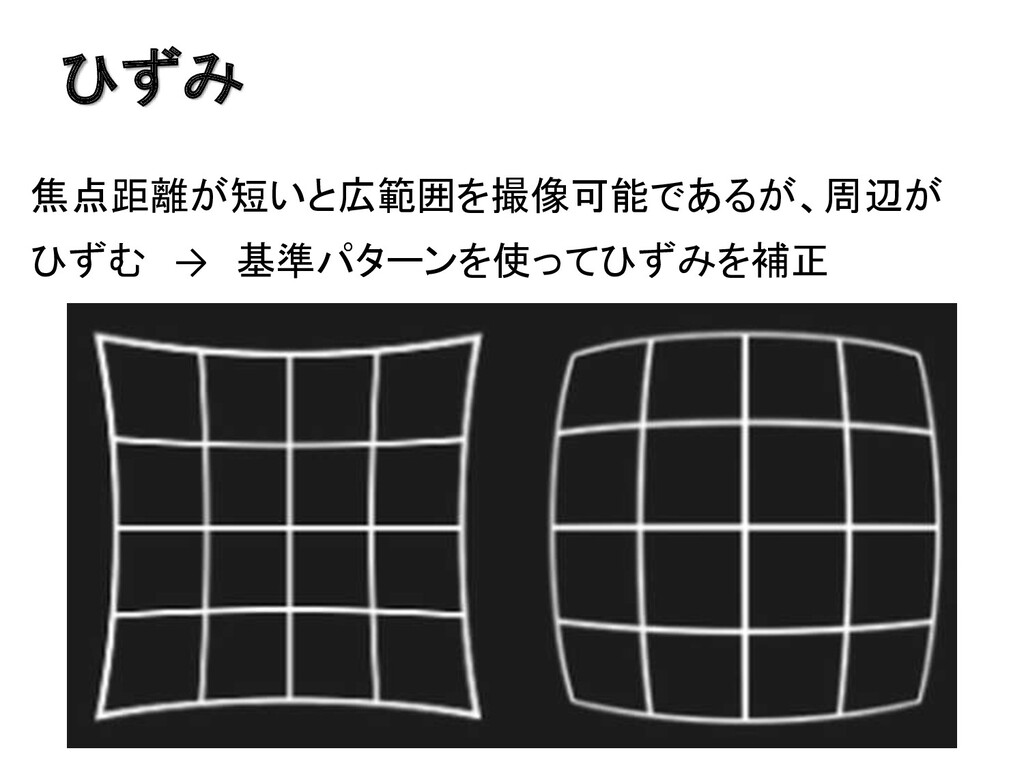 ひずみ 焦点距離が短いと広範囲を撮像可能であるが、周辺が ひずむ → 基準パターンを使ってひず...