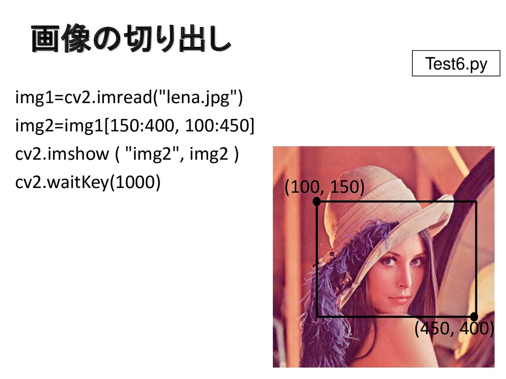 """画像の切り出し img1=cv2.imread(""""lena.jpg"""") img2=img1[1..."""