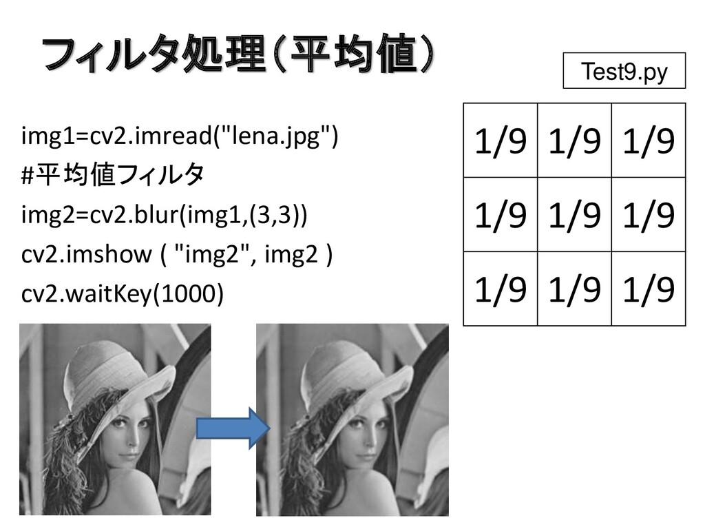 """フィルタ処理(平均値) img1=cv2.imread(""""lena.jpg"""") #平均値フィル..."""