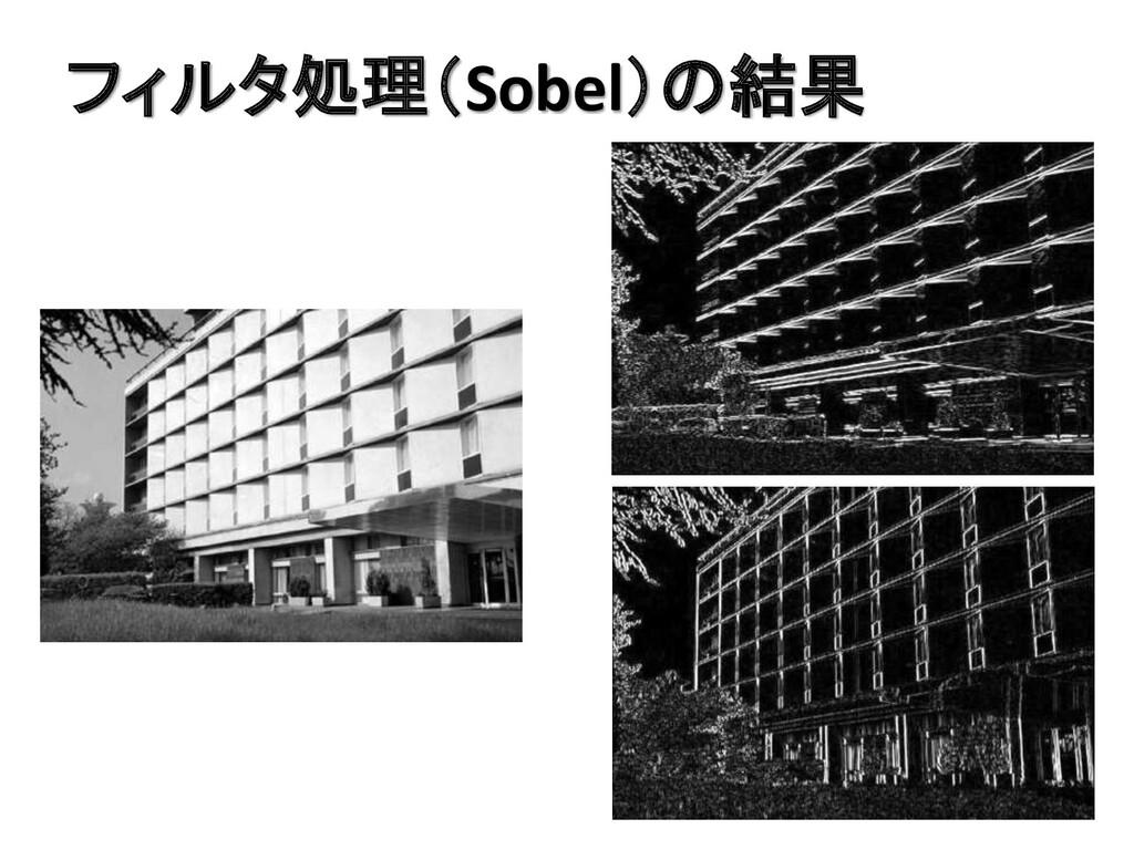 フィルタ処理(Sobel)の結果