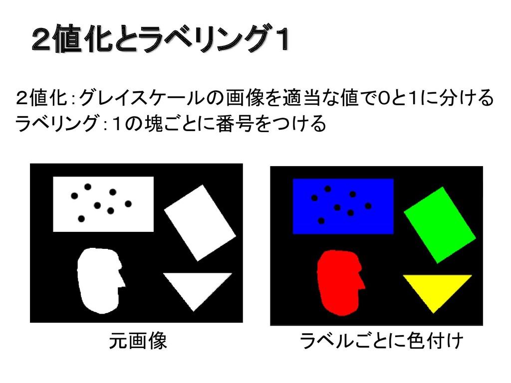 2値化とラベリング1 2値化:グレイスケールの画像を適当な値で0と1に分ける ラベリング:1の...