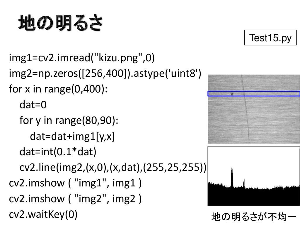 """地の明るさ img1=cv2.imread(""""kizu.png"""",0) img2=np.zer..."""